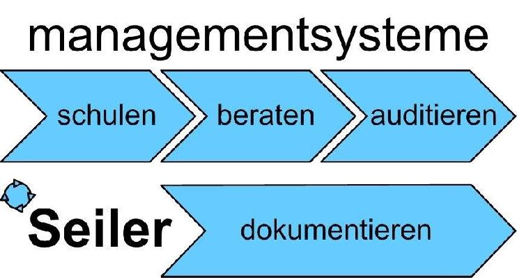 Qualitätsmanagement Seiler